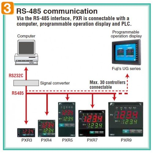 Fuji_PXR_3 500x500 digital temperature controller pxr7 tcy1 8w000 c  at webbmarketing.co