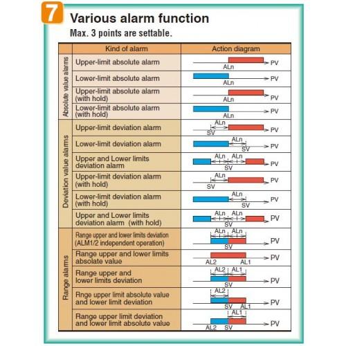 Fuji_PXR_7 500x500 pxw4 tcy1 wiring diagram diagram wiring diagrams for diy car repairs  at crackthecode.co